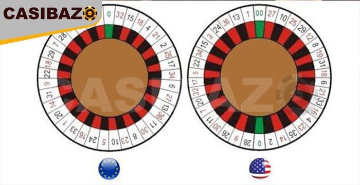 ساختار چرخ رولت اروپایی و آمریکایی