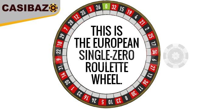 گردونۀ رولت اروپایی